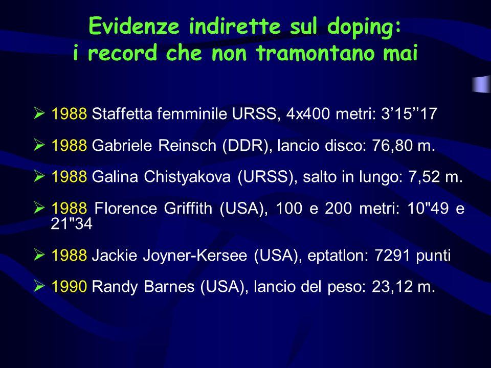 Evidenze indirette sul doping: i record che non tramontano mai
