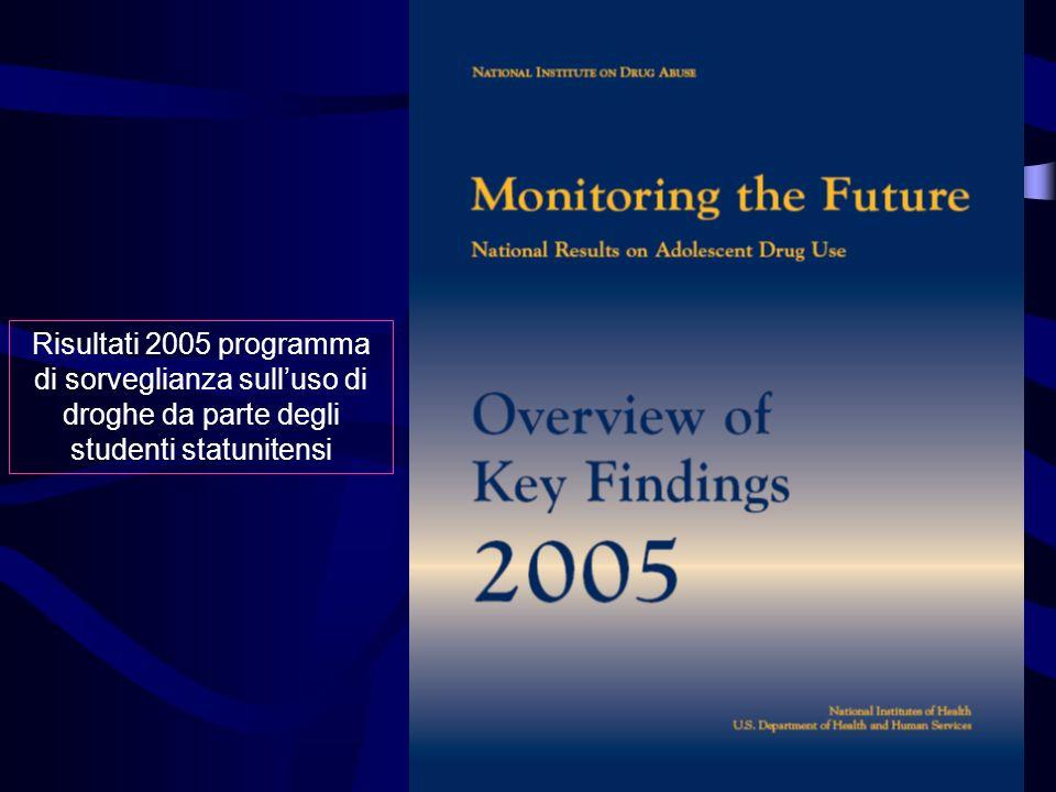 Risultati 2005 programma di sorveglianza sull'uso di droghe da parte degli studenti statunitensi