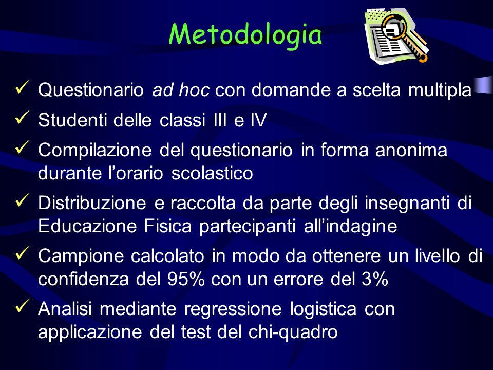 Metodologia Questionario ad hoc con domande a scelta multipla