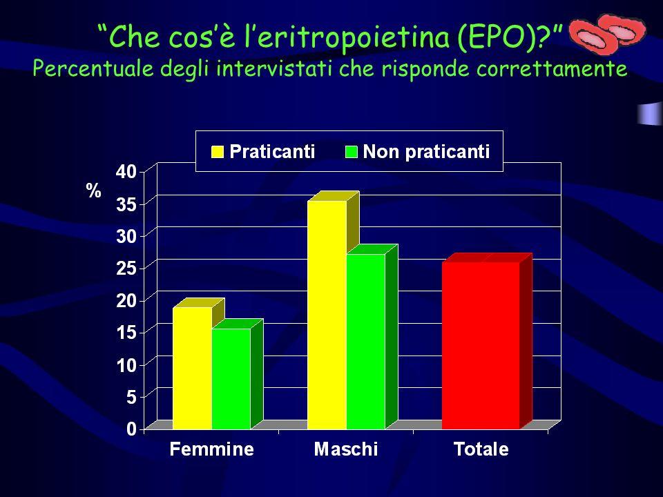 Che cos'è l'eritropoietina (EPO)