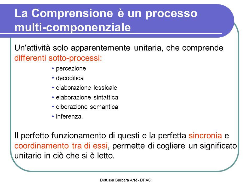 La Comprensione è un processo multi-componenziale