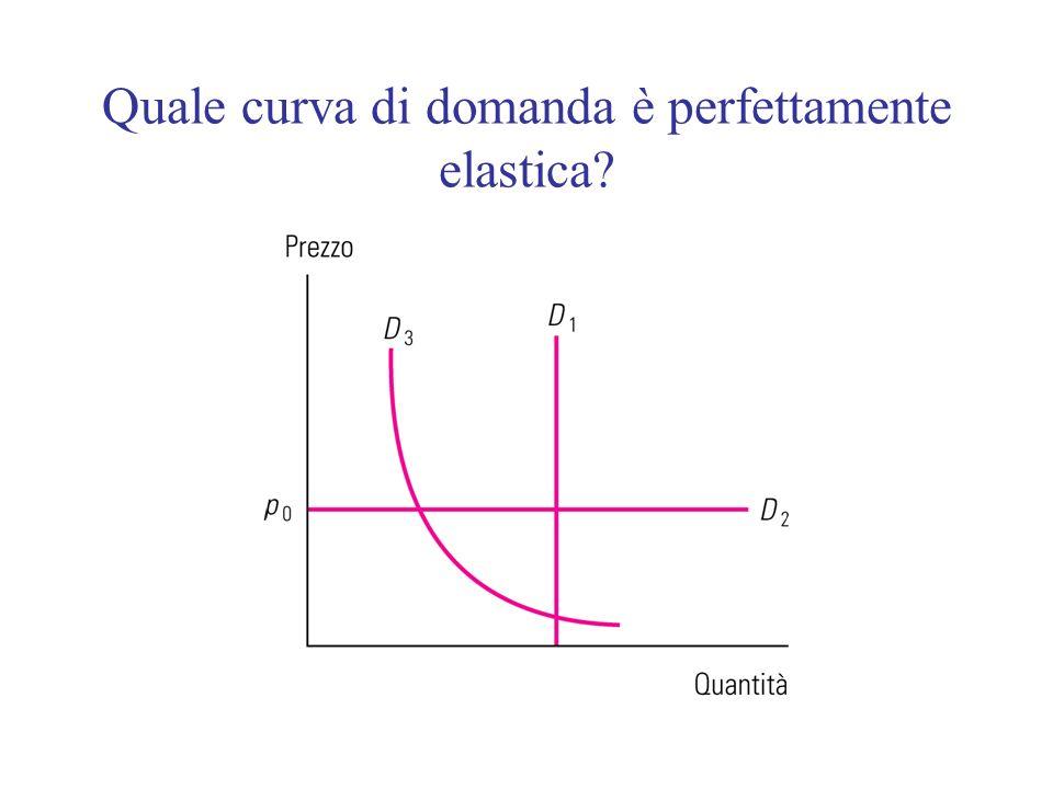 Quale curva di domanda è perfettamente elastica