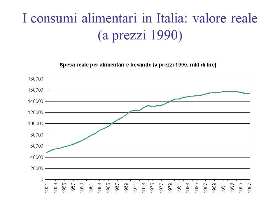 I consumi alimentari in Italia: valore reale (a prezzi 1990)