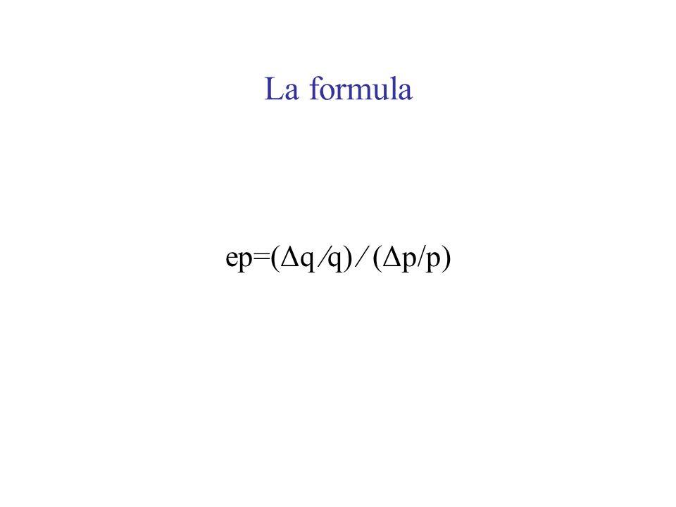 La formula ep=(Δq ⁄q) ⁄ (Δp/p)