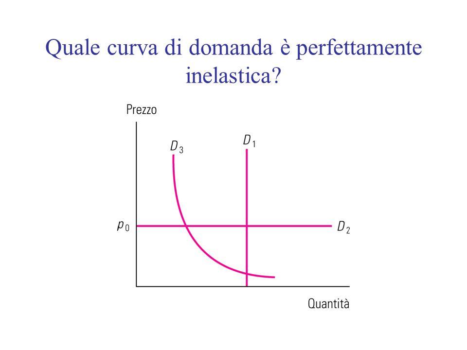 Quale curva di domanda è perfettamente inelastica