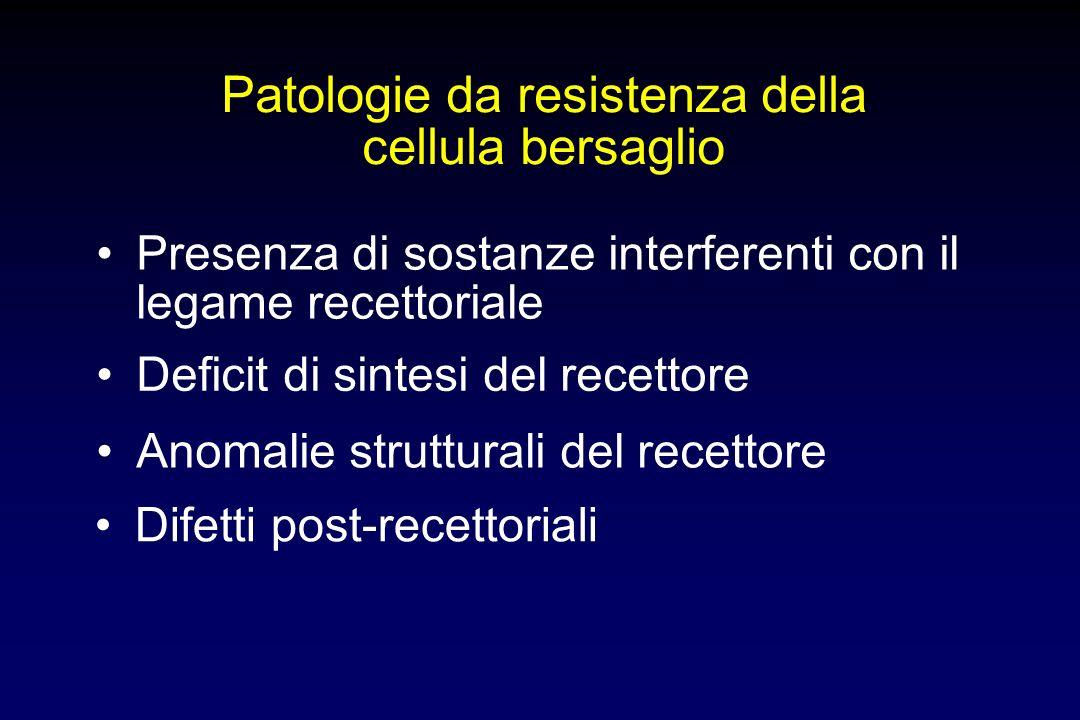 Patologie da resistenza della