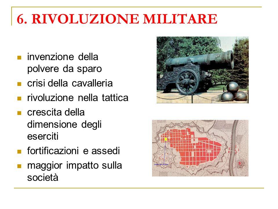 6. RIVOLUZIONE MILITARE invenzione della polvere da sparo