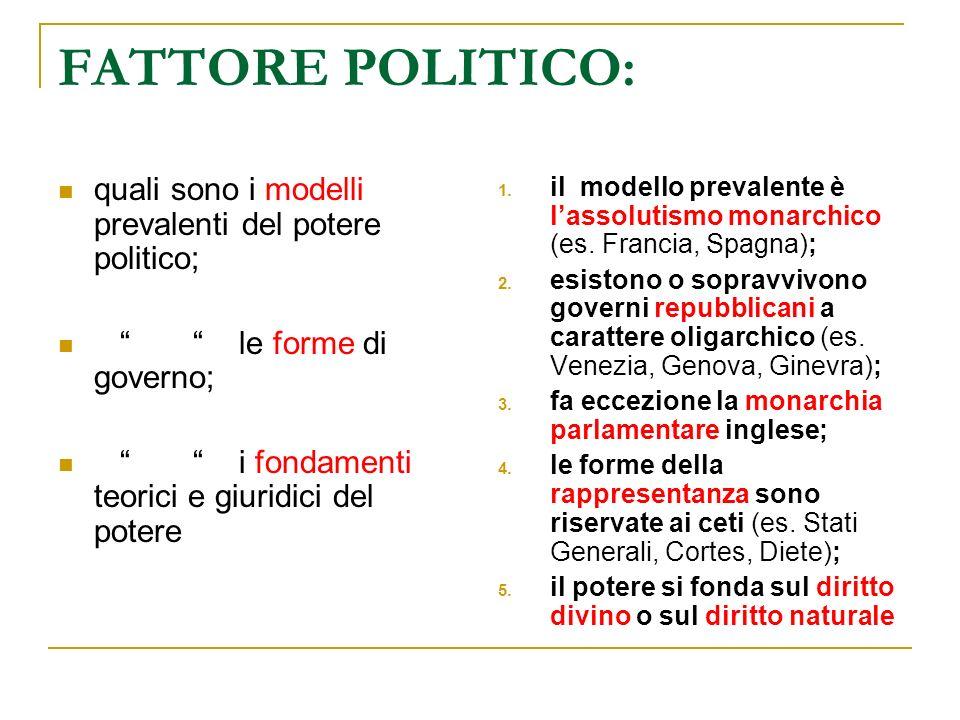 FATTORE POLITICO: quali sono i modelli prevalenti del potere politico;