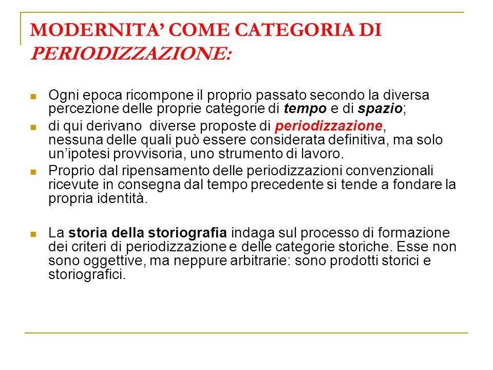 MODERNITA' COME CATEGORIA DI PERIODIZZAZIONE: