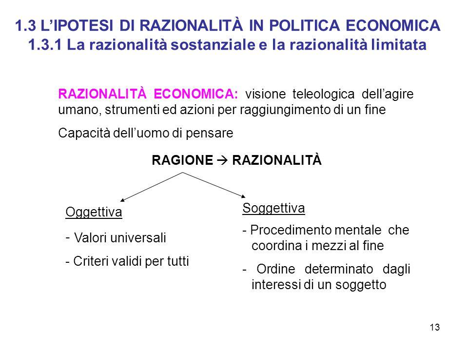 1.3 L'IPOTESI DI RAZIONALITÀ IN POLITICA ECONOMICA