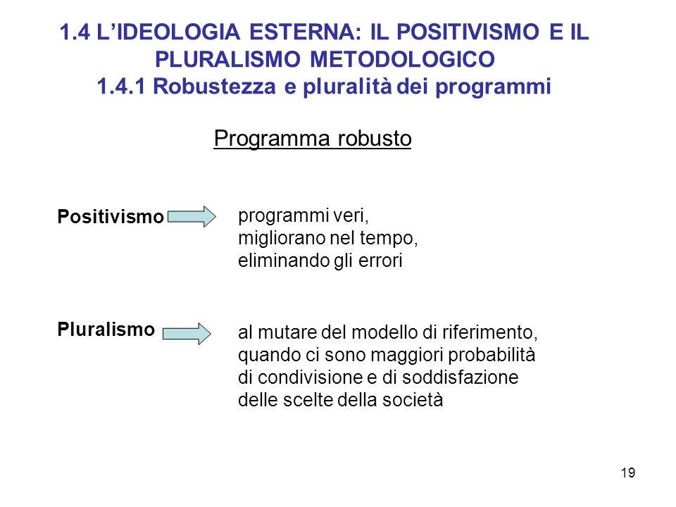 1.4 L'IDEOLOGIA ESTERNA: IL POSITIVISMO E IL PLURALISMO METODOLOGICO 1.4.1 Robustezza e pluralità dei programmi