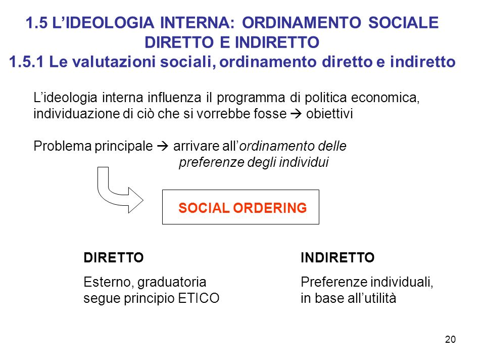1. 5 L'IDEOLOGIA INTERNA: ORDINAMENTO SOCIALE DIRETTO E INDIRETTO 1. 5