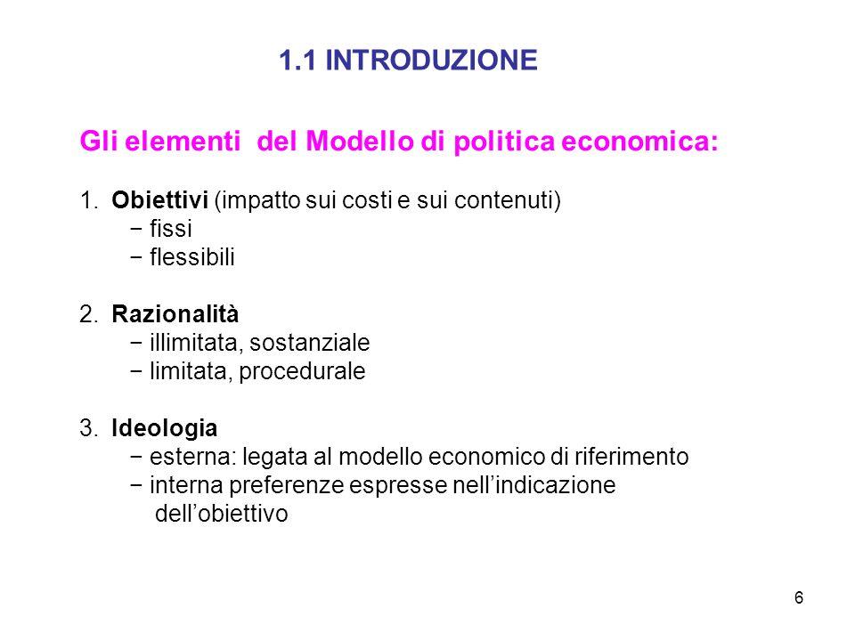 Gli elementi del Modello di politica economica:
