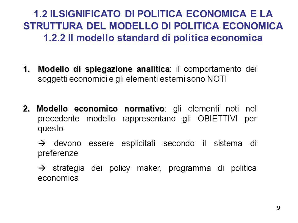 1.2.2 Il modello standard di politica economica
