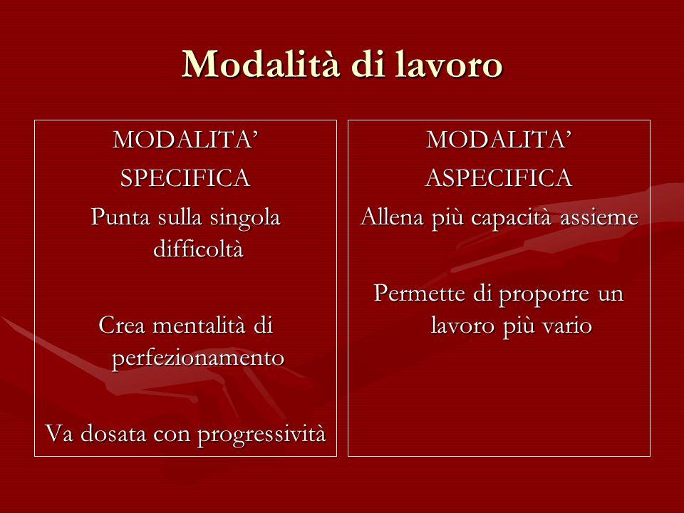 Modalità di lavoro MODALITA' SPECIFICA Punta sulla singola difficoltà