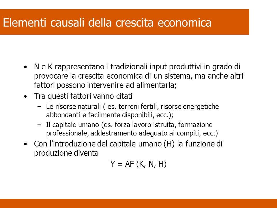 Elementi causali della crescita economica