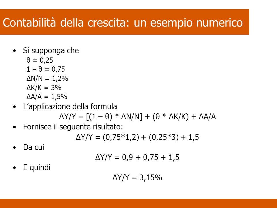 Contabilità della crescita: un esempio numerico