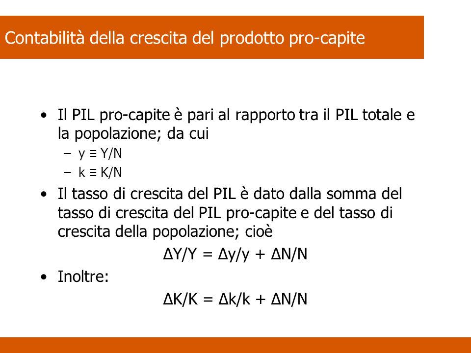 Contabilità della crescita del prodotto pro-capite