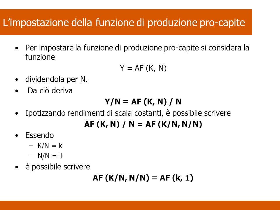 L'impostazione della funzione di produzione pro-capite