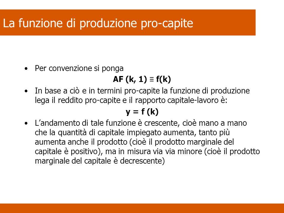 La funzione di produzione pro-capite