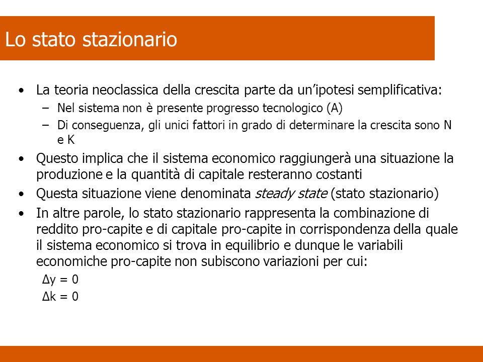 Lo stato stazionario La teoria neoclassica della crescita parte da un'ipotesi semplificativa: Nel sistema non è presente progresso tecnologico (A)