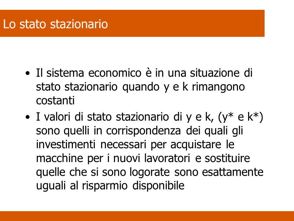 Lo stato stazionario Il sistema economico è in una situazione di stato stazionario quando y e k rimangono costanti.