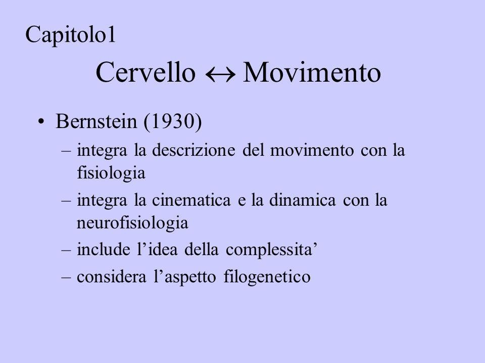 Cervello  Movimento Capitolo1 Bernstein (1930)