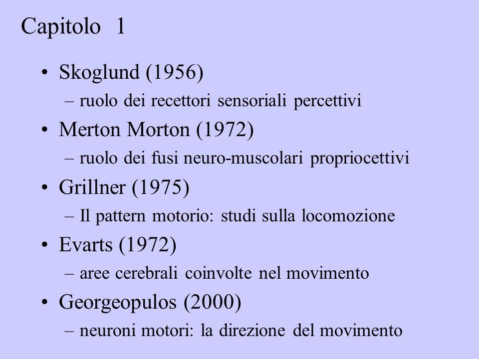Capitolo 1 Skoglund (1956) Merton Morton (1972) Grillner (1975)