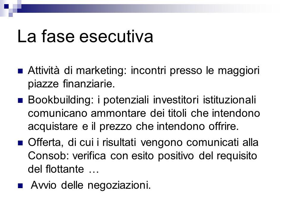 La fase esecutiva Attività di marketing: incontri presso le maggiori piazze finanziarie.