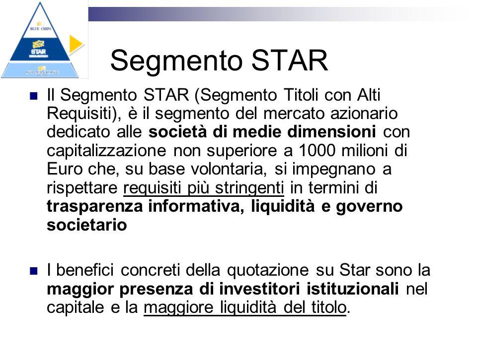 Segmento STAR