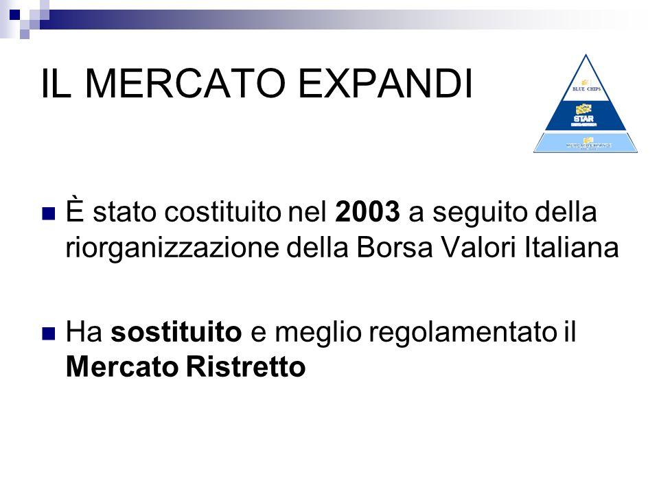 IL MERCATO EXPANDI È stato costituito nel 2003 a seguito della riorganizzazione della Borsa Valori Italiana.