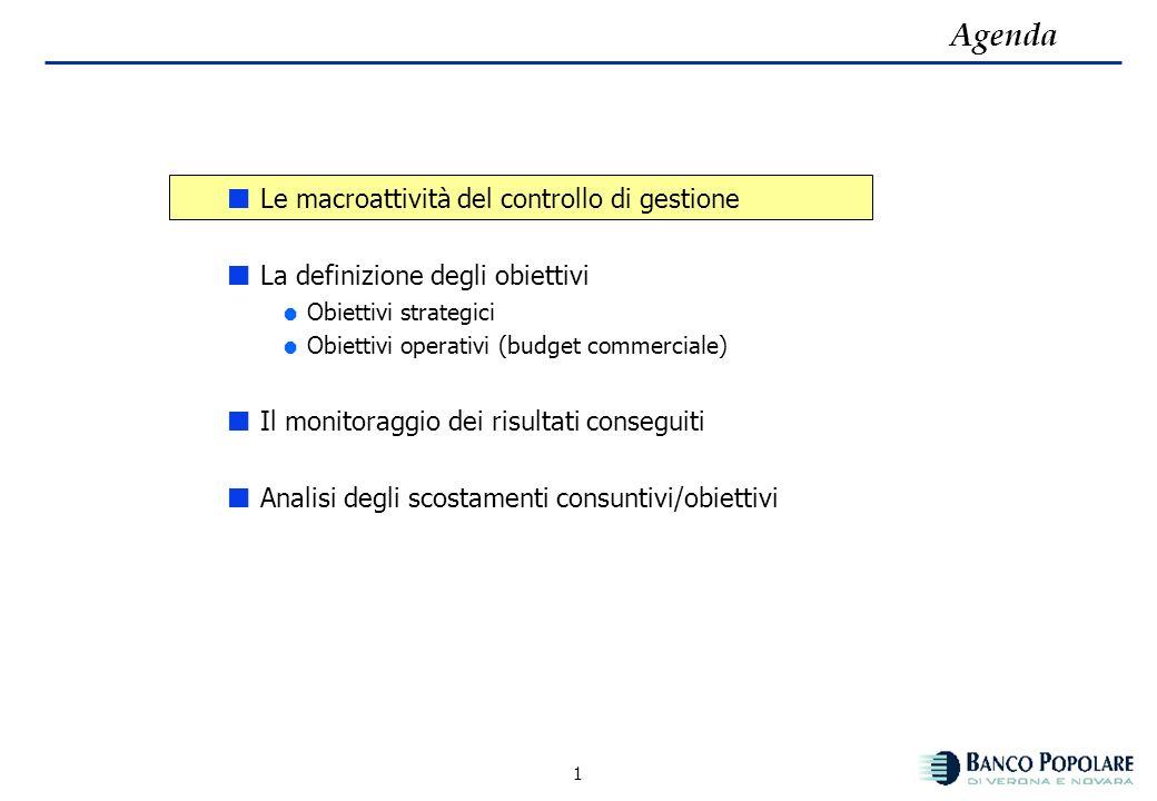 Agenda Le macroattività del controllo di gestione