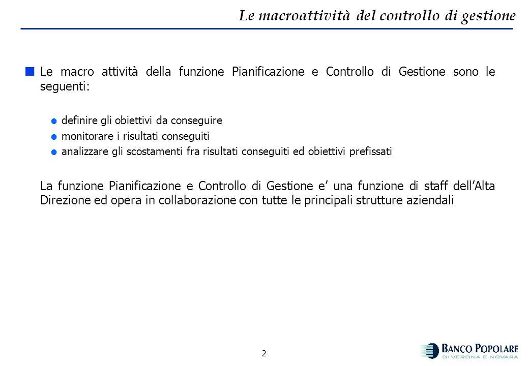 Le macroattività del controllo di gestione