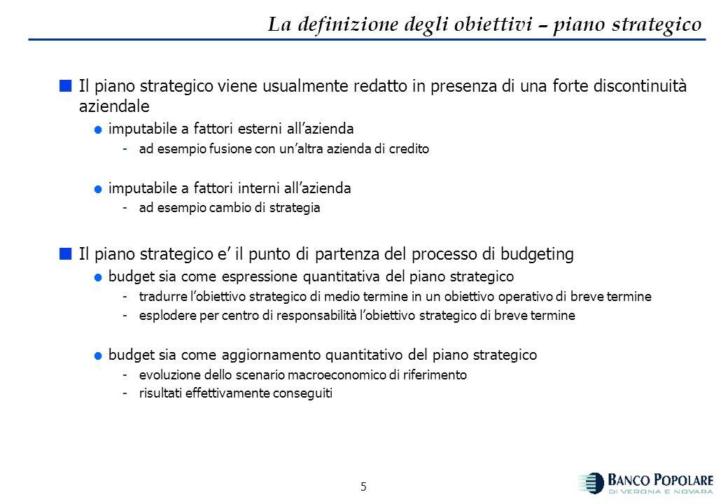La definizione degli obiettivi – piano strategico