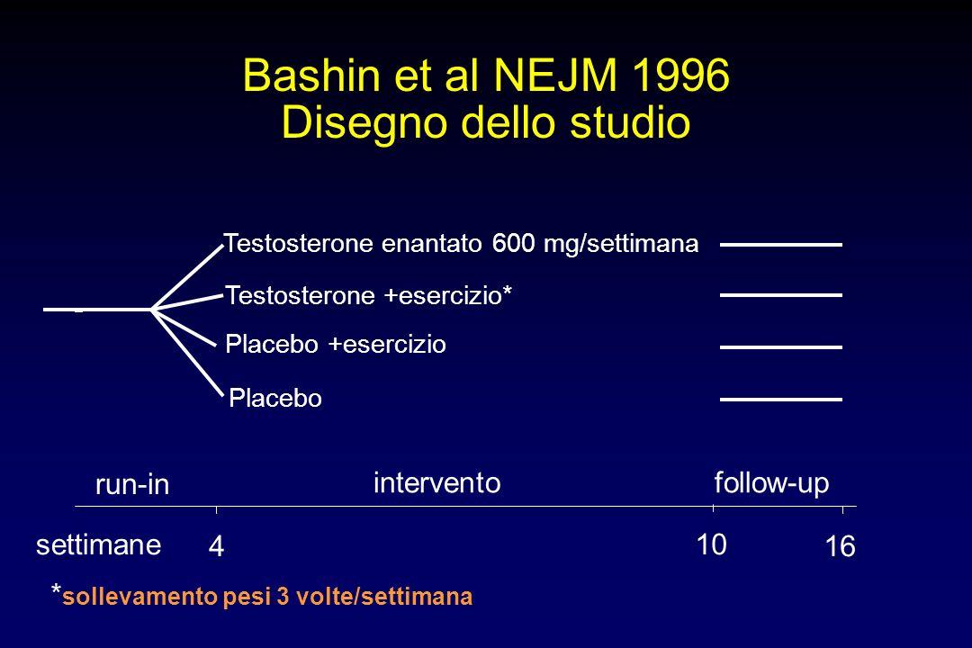 Bashin et al NEJM 1996 Disegno dello studio