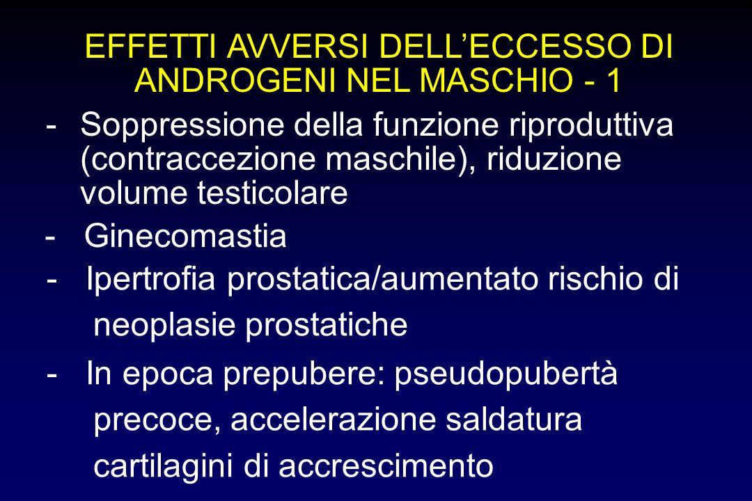 EFFETTI AVVERSI DELL'ECCESSO DI ANDROGENI NEL MASCHIO - 1