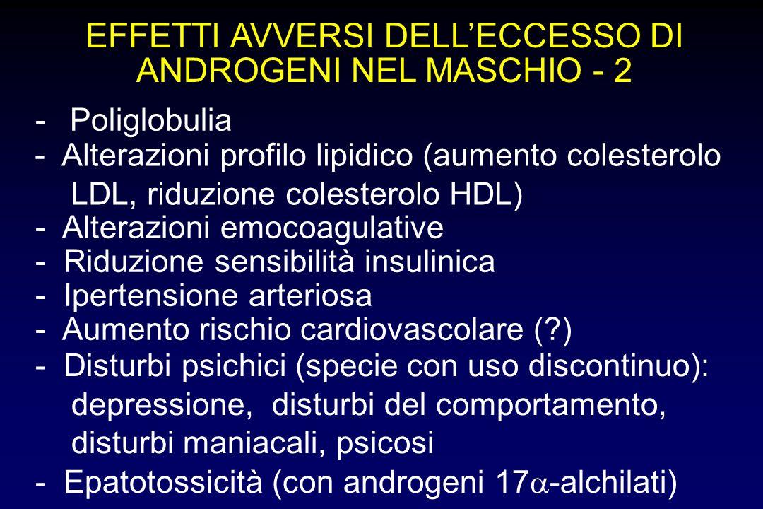 EFFETTI AVVERSI DELL'ECCESSO DI ANDROGENI NEL MASCHIO - 2