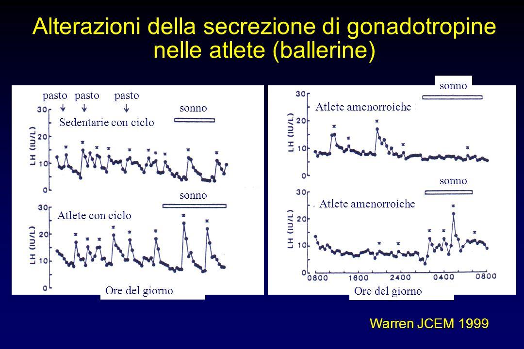 Alterazioni della secrezione di gonadotropine nelle atlete (ballerine)