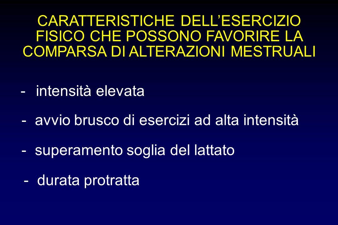 CARATTERISTICHE DELL'ESERCIZIO FISICO CHE POSSONO FAVORIRE LA COMPARSA DI ALTERAZIONI MESTRUALI
