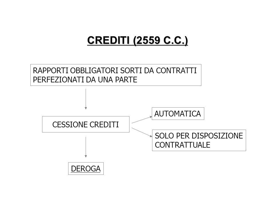 CREDITI (2559 C.C.) RAPPORTI OBBLIGATORI SORTI DA CONTRATTI
