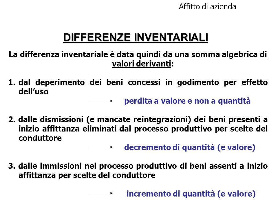 DIFFERENZE INVENTARIALI