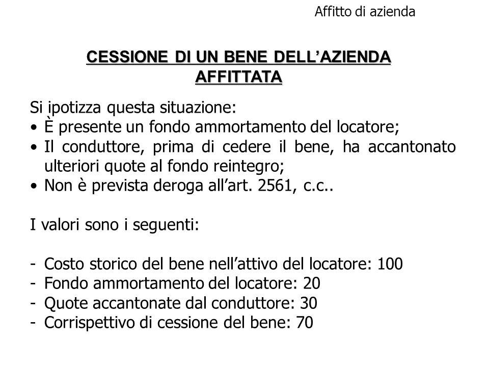 CESSIONE DI UN BENE DELL'AZIENDA AFFITTATA