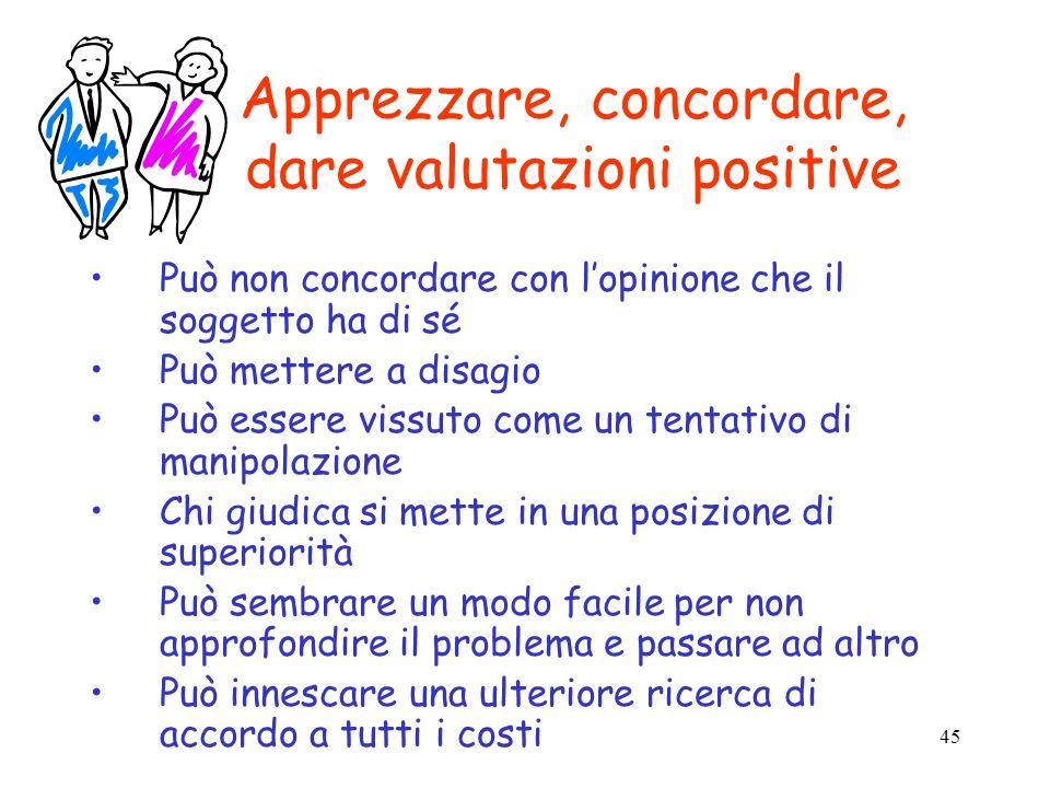 Apprezzare, concordare, dare valutazioni positive