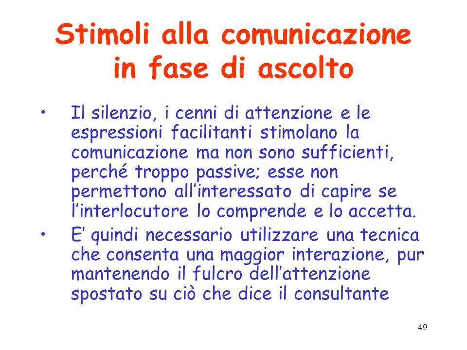 Stimoli alla comunicazione in fase di ascolto
