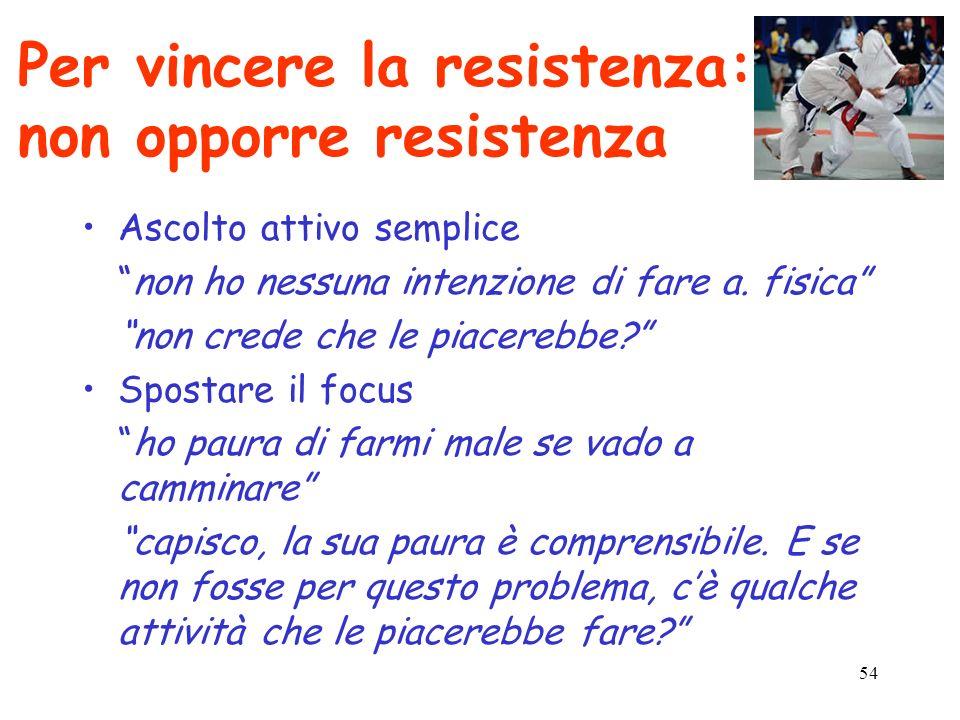 Per vincere la resistenza: non opporre resistenza