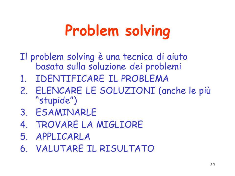 Problem solving Il problem solving è una tecnica di aiuto basata sulla soluzione dei problemi. IDENTIFICARE IL PROBLEMA.