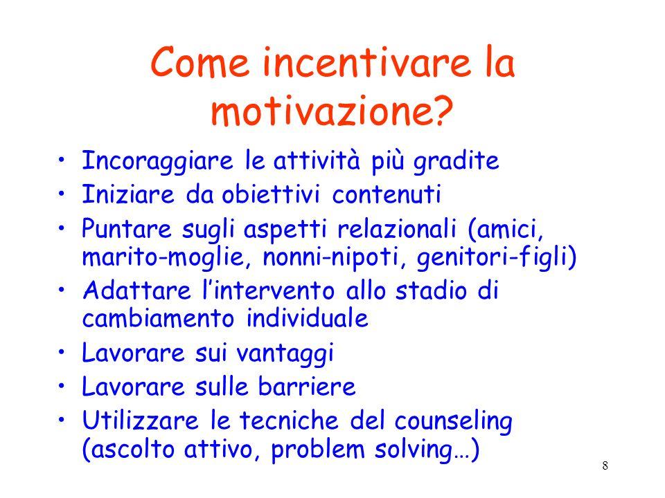 Come incentivare la motivazione