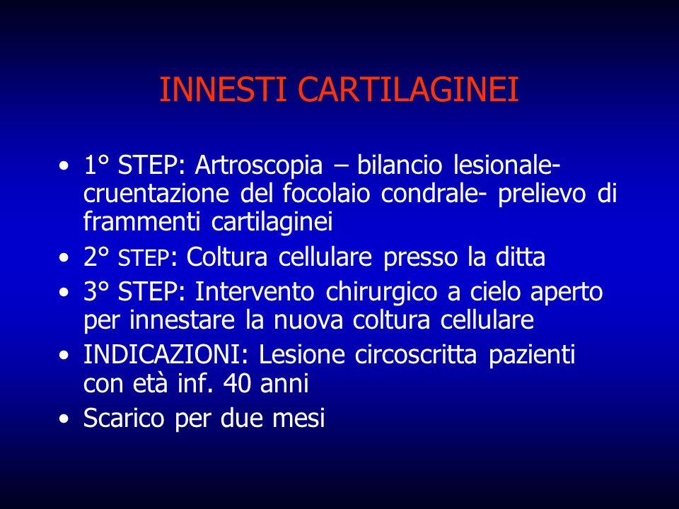 INNESTI CARTILAGINEI 1° STEP: Artroscopia – bilancio lesionale- cruentazione del focolaio condrale- prelievo di frammenti cartilaginei.