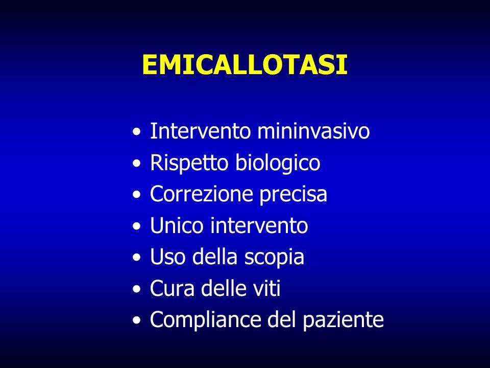 EMICALLOTASI Intervento mininvasivo Rispetto biologico