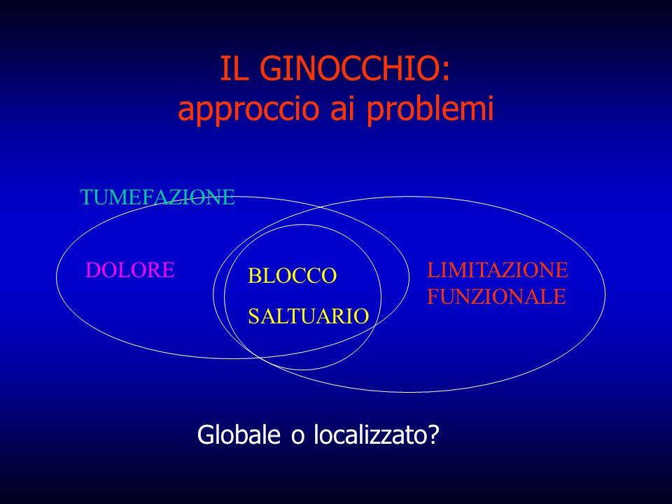 IL GINOCCHIO: approccio ai problemi